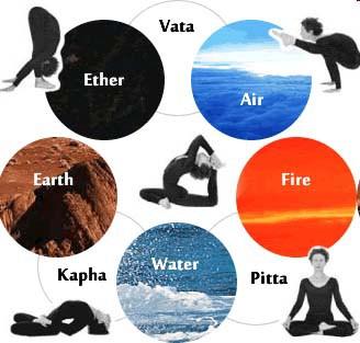 ayurvedic body types and asana practices  karuna yoga